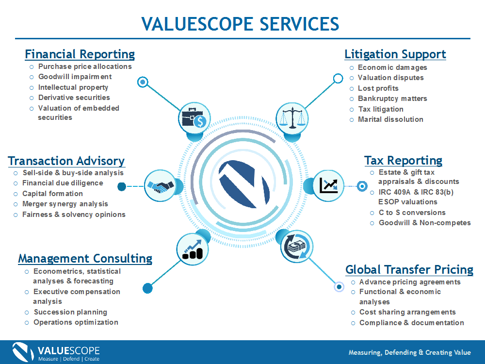 Business Valuation Methods That Are Proven Valuescope